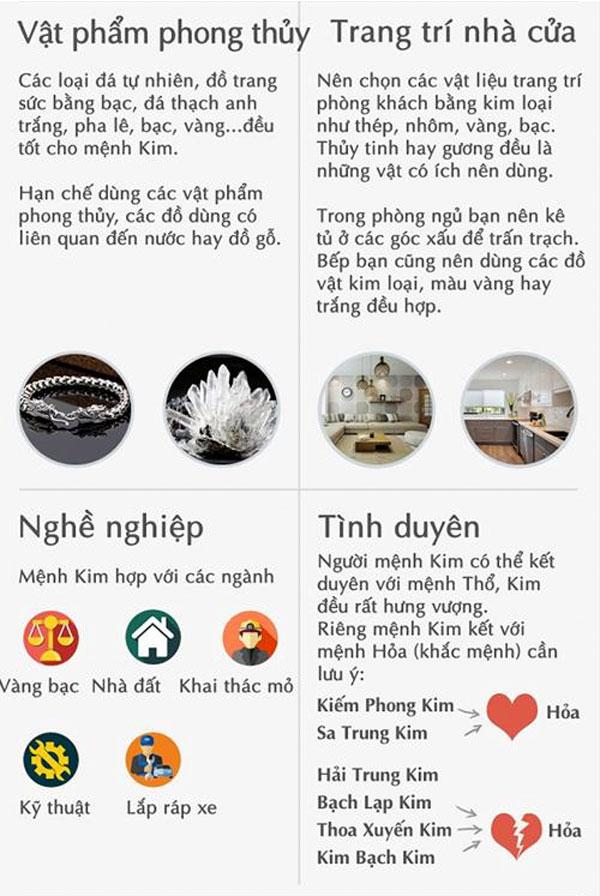 Cây hợp mệnh Kim - Người mệnh Kim trồng cây gì | Vườn Cây Xinh