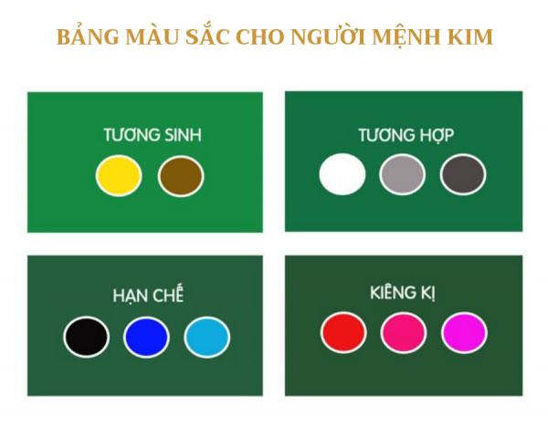 Màu hợp mệnh Kim | Vườn Cây Xinh