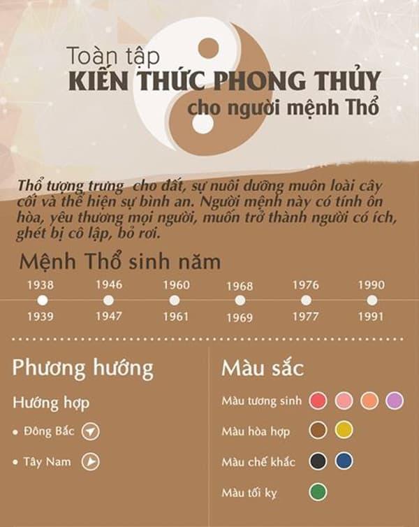 Cây hợp mệnh Thổ | Vườn Cây Xinh